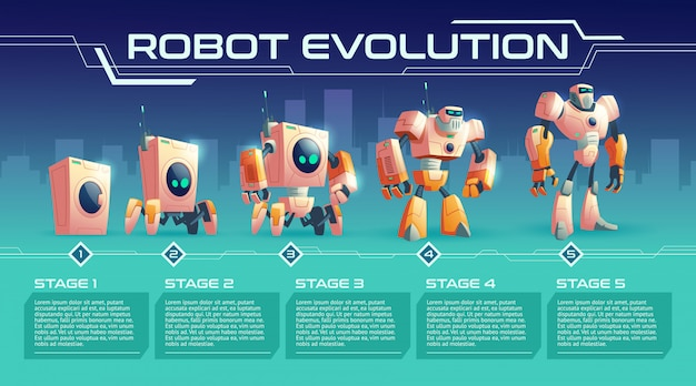 Home robot evolution cartoon vector with development stages from ordinary washing machine