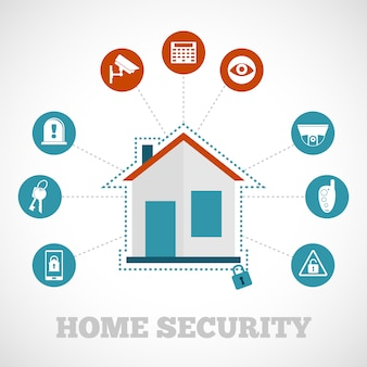 Home security elements composition flat