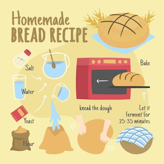 Homemade bread cooking recipe
