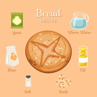 Homemade bread recipe concept