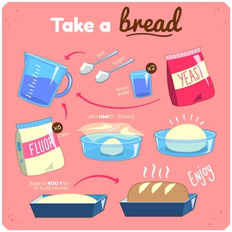 Концепция рецепта домашнего хлеба