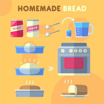 Homemade bread recipe concept