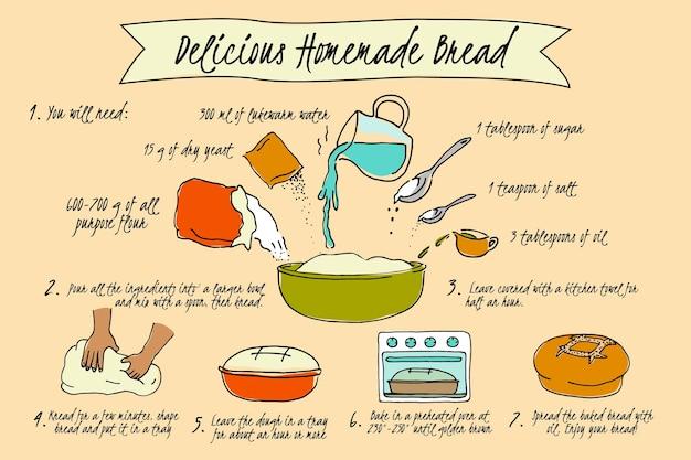 Homemade bread recipe illustration