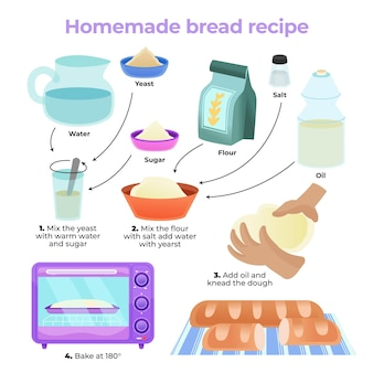 Homemade bread recipe with ingredients