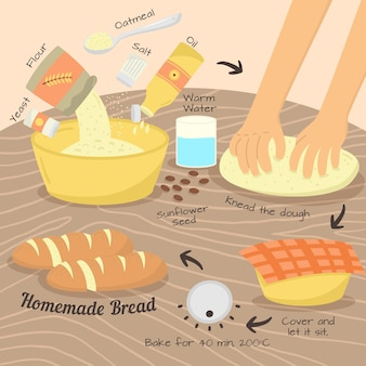 食材を使った自家製パンのレシピ