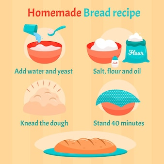 Homemade bread recipe with instructions