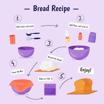 Ricetta del pane fatto in casa
