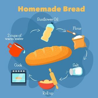 自家製の自然なパンのレシピ