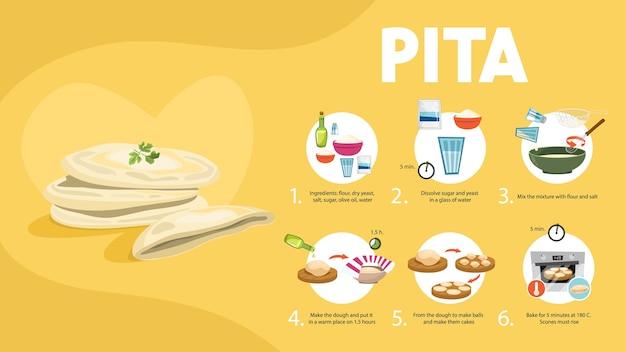 Рецепт домашнего лаваша. готовим выпечку в домашних условиях