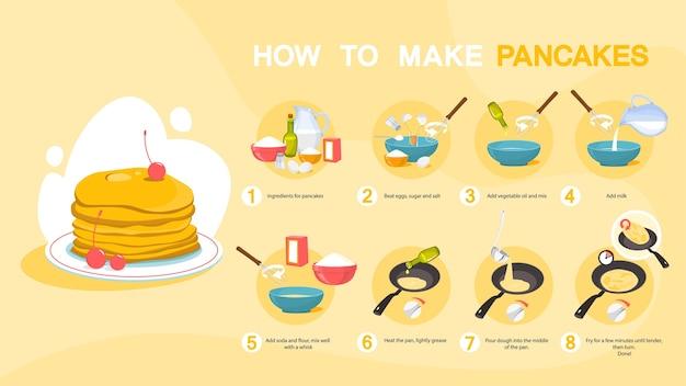 朝食レシピのための自家製のおいしいパンケーキ。