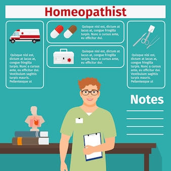 Homeopathist and medical equipment template
