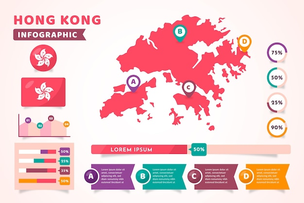 Hong kong map infographic