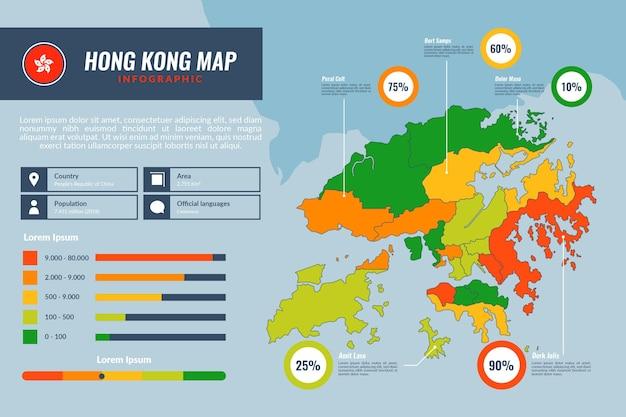 香港の地図のインフォグラフィック