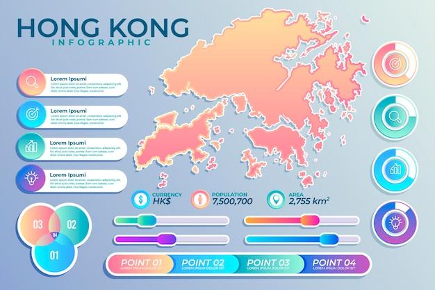 Infografica mappa di hong kong Vettore gratuito