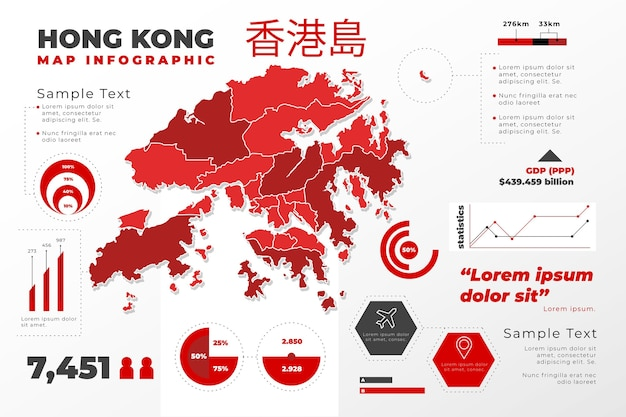 Hong kong map infographics