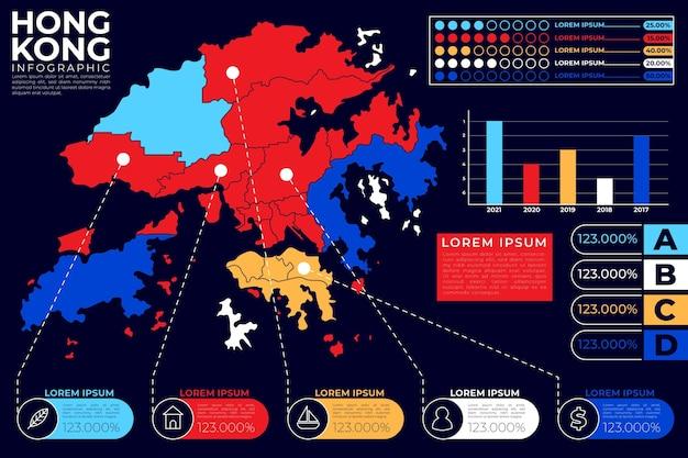 홍콩지도 인포 그래픽