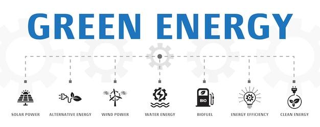 シンプルなアイコンと水平方向の緑のエネルギーバナーコンセプトテンプレート。太陽光発電、代替エネルギー、風力発電などのアイコンが含まれています