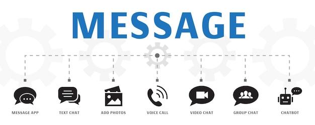 シンプルなアイコンと水平メッセージバナーコンセプトテンプレート。メッセージアプリ、テキストチャット、写真の追加などのアイコンが含まれています