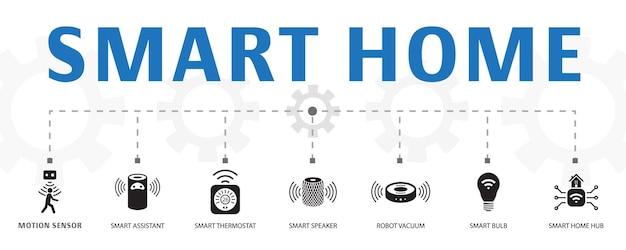 シンプルなアイコンで水平スマートホームバナーコンセプトテンプレート。モーションセンサー、スマートサーモスタット、スマートアシスタントなどのアイコンが含まれています