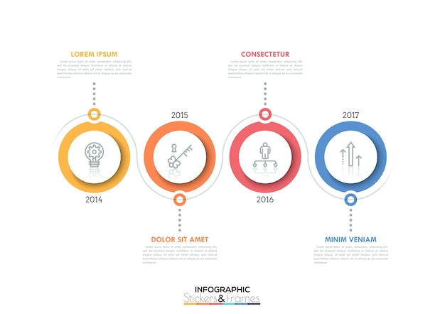 Horizontal timeline with 4 circular elements, thin line icons inside them, year indication and text boxes. minimal infographic design template. vector illustration for brochure, banner, annual report.