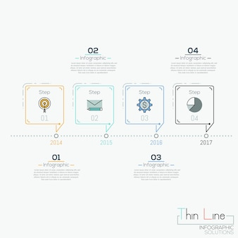 Horizontal timeline with 4 elements in shape of speech bubbles and text boxes