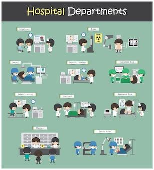 Hospital departments