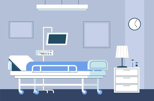 병실 인테리어입니다. 바퀴 달린 침대가 있는 현대적인 집중 치료 병동과 가구 모니터와 스포이드 의료 벡터 평면 원조 개념이 있는 의료 장비 응급 클리닉