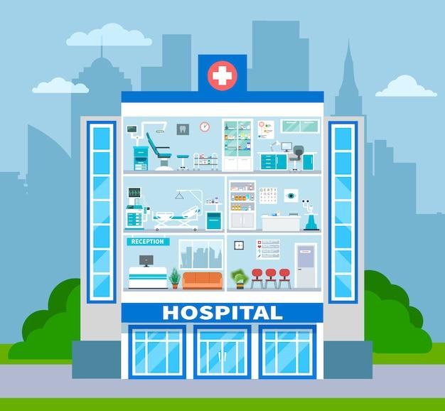 Больничное отделение. пустой кабинет врача, зал ожидания для осмотра и помещения хирургии в поперечном сечении. векторный концепт здравоохранения. медицинский интерьер больницы, иллюстрация офиса здравоохранения клиники