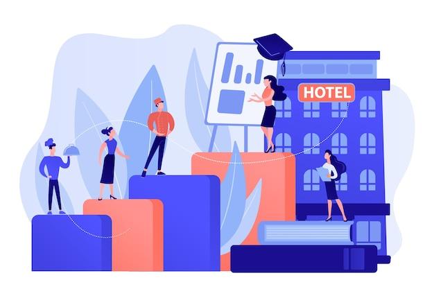 ホステルの従業員、シェフ、メイド、ベルボーイの教育