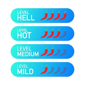Hot red pepper strength scale indicator with mild, medium, hot and hell positions. .