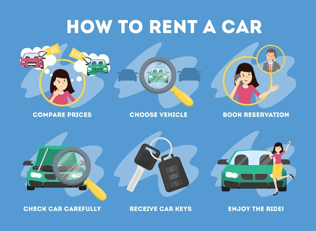 Hot to rent a car instruction. transport service