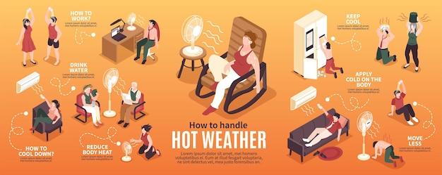 더운 날씨 인포 그래픽