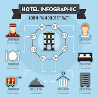 Hotel infographic concept, flat style