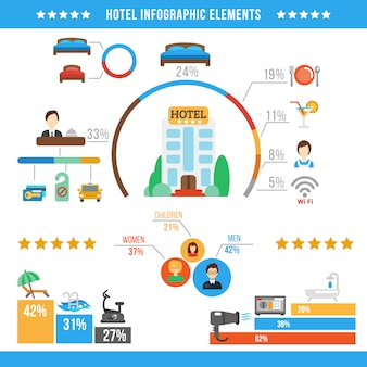 Hotel infographic
