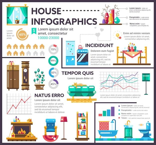 Дом - информационный плакат, макет обложки брошюры с иконками, другими элементами инфографики и текстом-заполнителем
