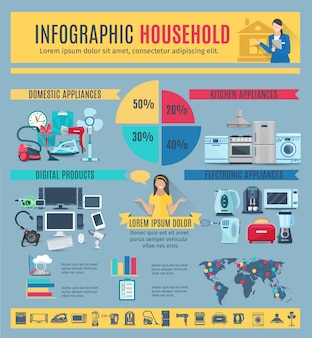 Household appliances infographic layout with digital and electronic products statistics and domestic