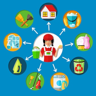 Housemaid cleaning service concept