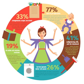 Housewife infographic. mother and housework.
