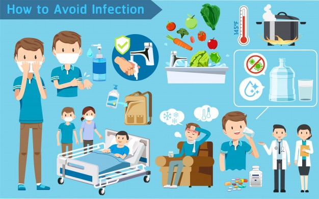 How to avoid infection concept design