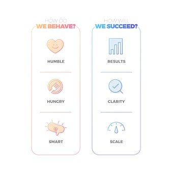 How to behave and succeed icons