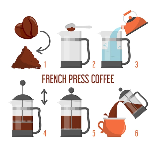 How to brew coffee in french press illustration