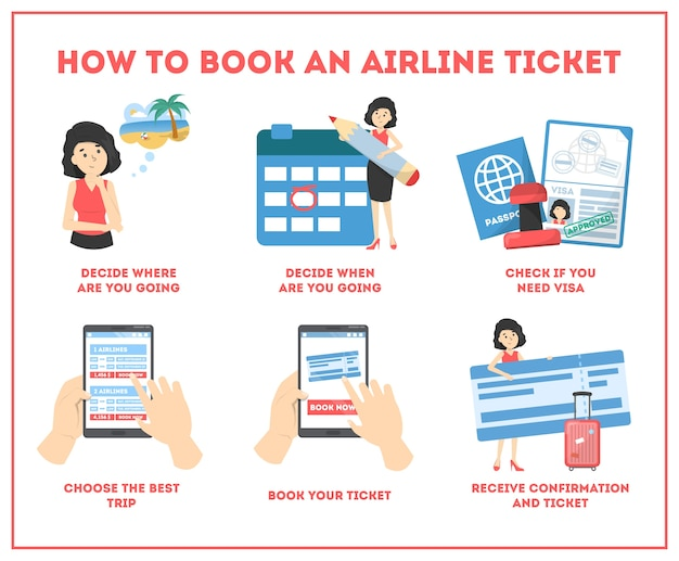 How to buy an airplane ticket quide