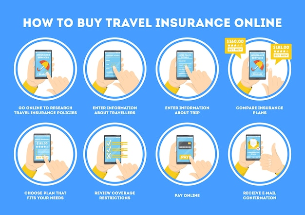How to buy travel insurance online. instruction for tourist