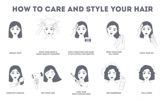 How to care for your hair and style them instruction. hair treatment procedure. dry with hairdryer, use oil and mask for health. make curl with curling iron.  line  illustration