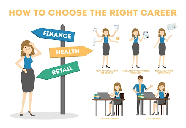 How to choose career guide. making difficult choice