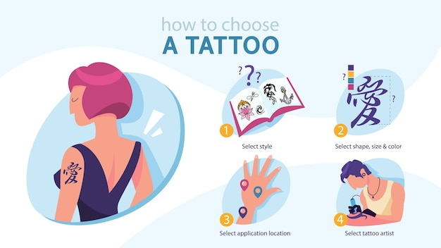 How to choose tattoo instruction. making difficult choice