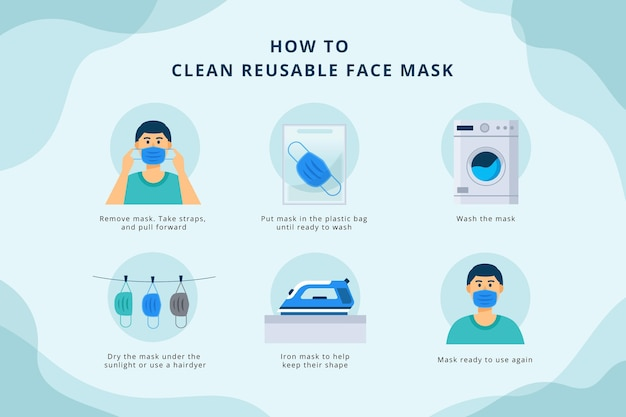 How to clean reusable face masks infographic