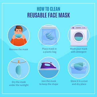 How to clean reusable face masks - infographic