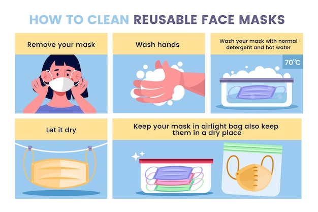 Come pulire le maschere riutilizzabili