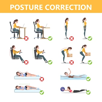 How to correct posture, informative poster. incorrect pose and back pain. wrong and right body position. isolated flat vector illustration
